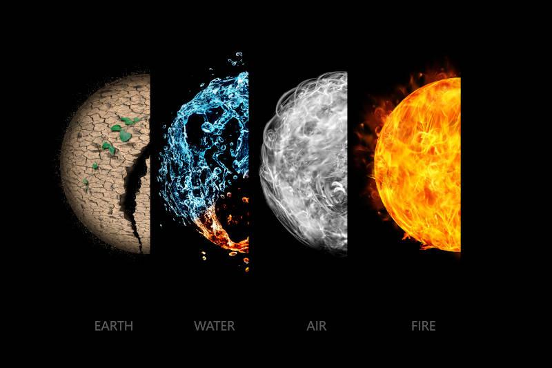 Gli Elementi dei Segni Zodiacali